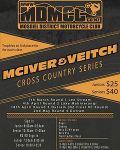 McIver & Veitch Cross Country Series Rd 1